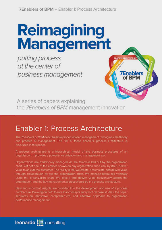reimagining_management_process_architecture_rel2_Page_01